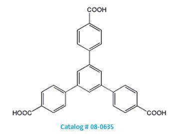 btc ligand